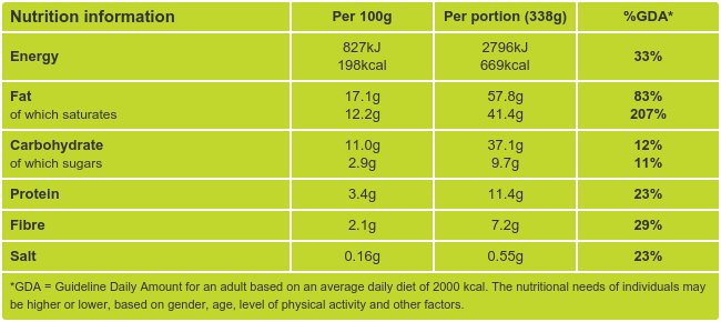 Massaman Curry Nutritional Information