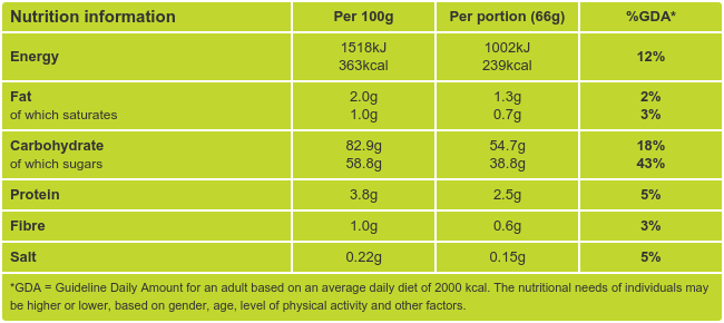Christmas Gingerbread Men Nutritional Information