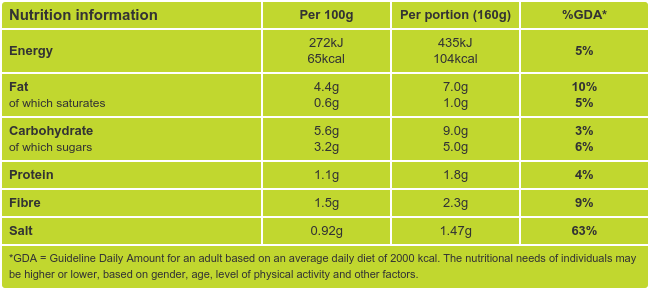 Roasted Mexican Salsa Nutritional Information