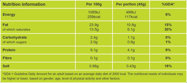Smoked Salmon Pate Nutritional Information