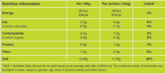 Fresh tomato Italian marinara Nutritional Information