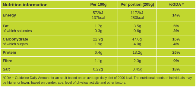 Paella one pot nutritional information