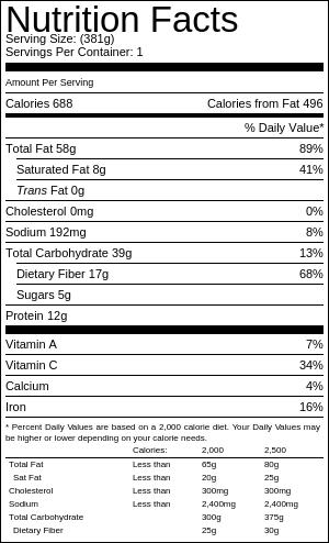 Avocado Mushroom Toast Nutritional Information
