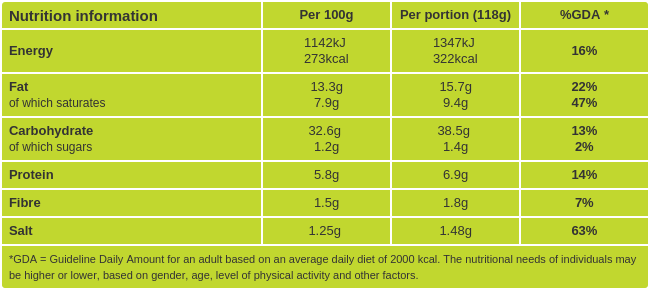 Naan bread nutritional information