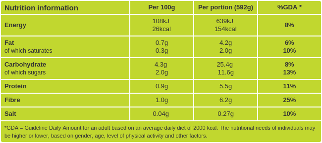 roast tomato soup nutritional information