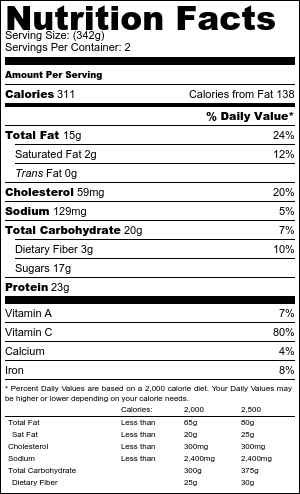 Salmon kebabs nutritional information
